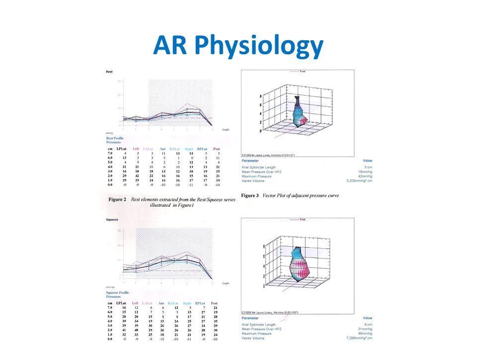 AR Physiology