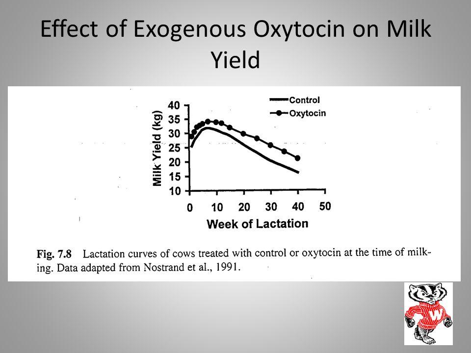 Effect of Exogenous Oxytocin on Milk Yield