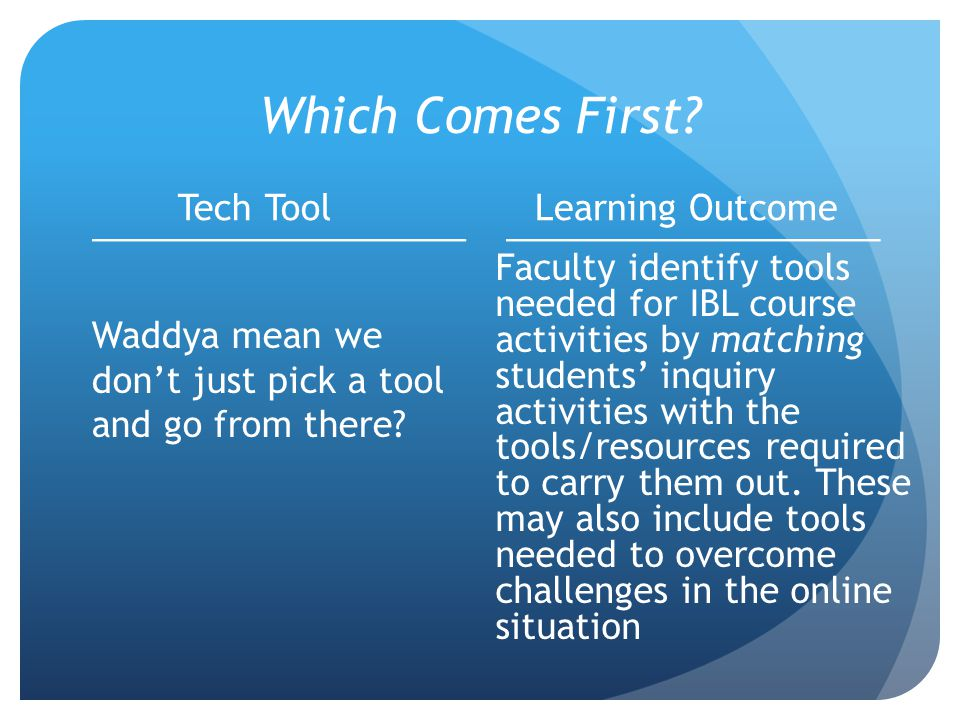 Which Comes First. Tech Tool Waddya mean we don't just pick a tool and go from there.