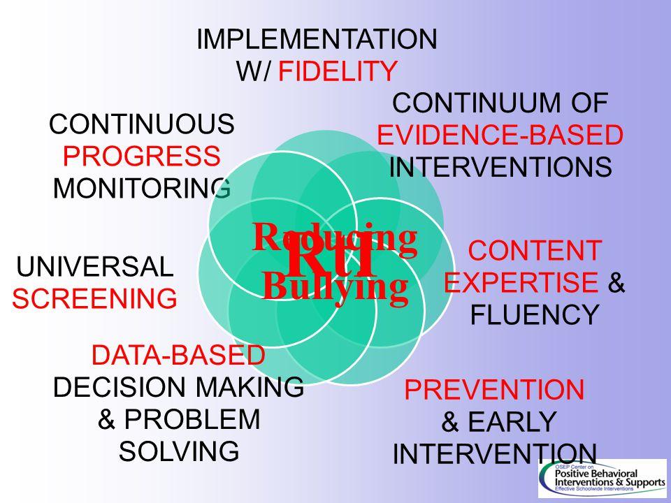 RtI Reducing Bullying