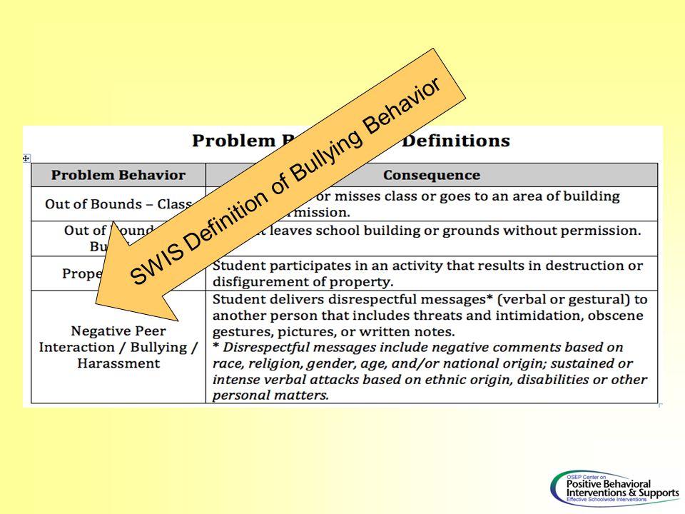 SWIS Definition of Bullying Behavior