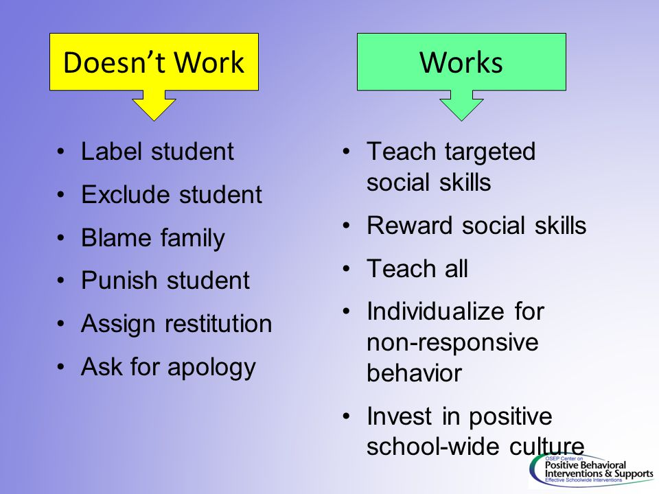Label student Exclude student Blame family Punish student Assign restitution Ask for apology Teach targeted social skills Reward social skills Teach all Individualize for non-responsive behavior Invest in positive school-wide culture Doesn't WorkWorks