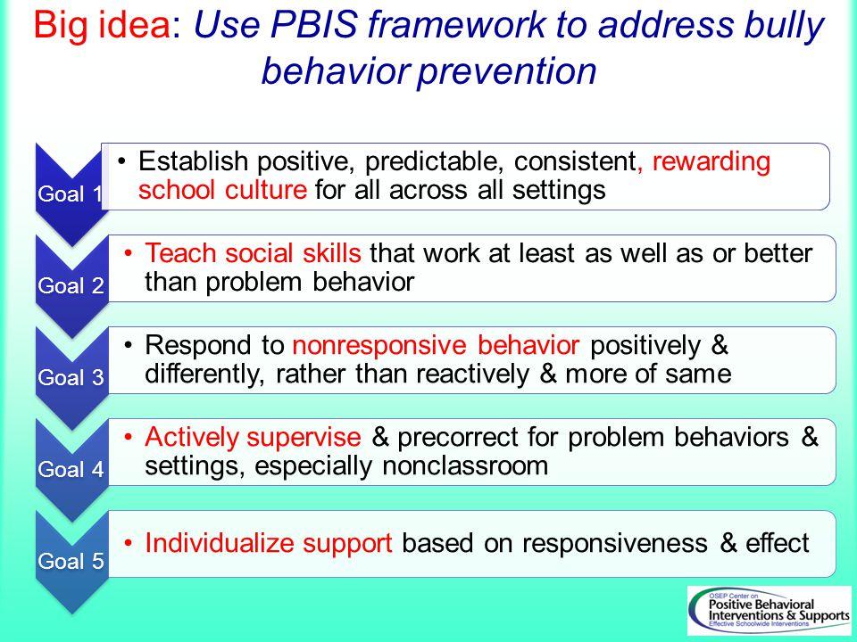 Big idea: Use PBIS framework to address bully behavior prevention