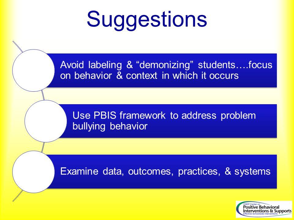 Bullying Program Component Review Purpose Maggin & Sugai, 2011