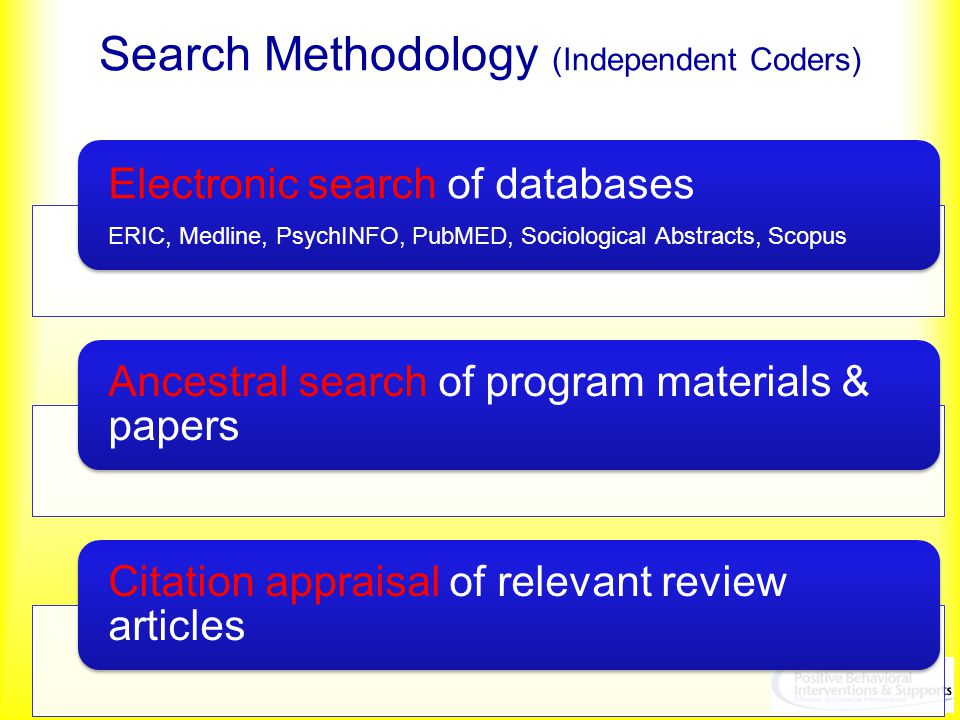 Search Methodology (Independent Coders)