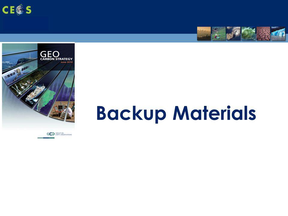 SIT-28 Meeting Hampton, Virginia, USA 11-15 March 2013 Backup Materials