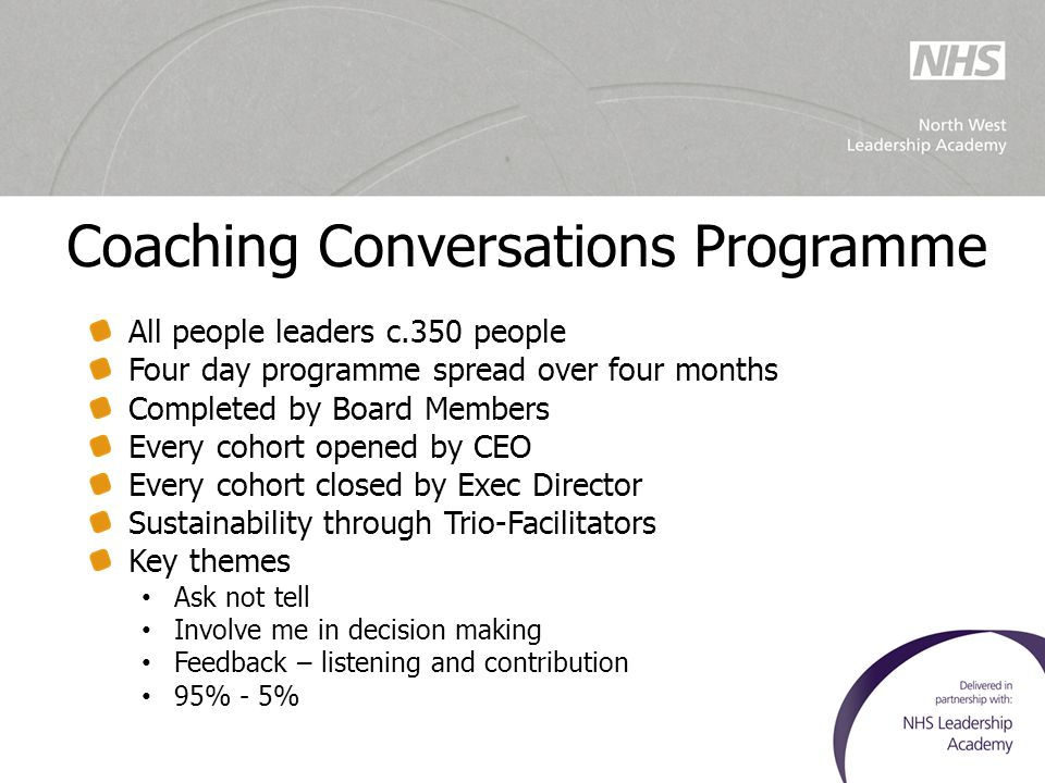 Coaching Conversations Programme All people leaders c.350 people Four day programme spread over four months Completed by Board Members Every cohort op