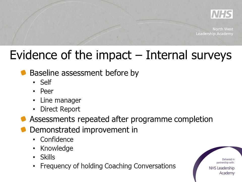 Evidence of the impact – Internal surveys Baseline assessment before by Self Peer Line manager Direct Report Assessments repeated after programme comp