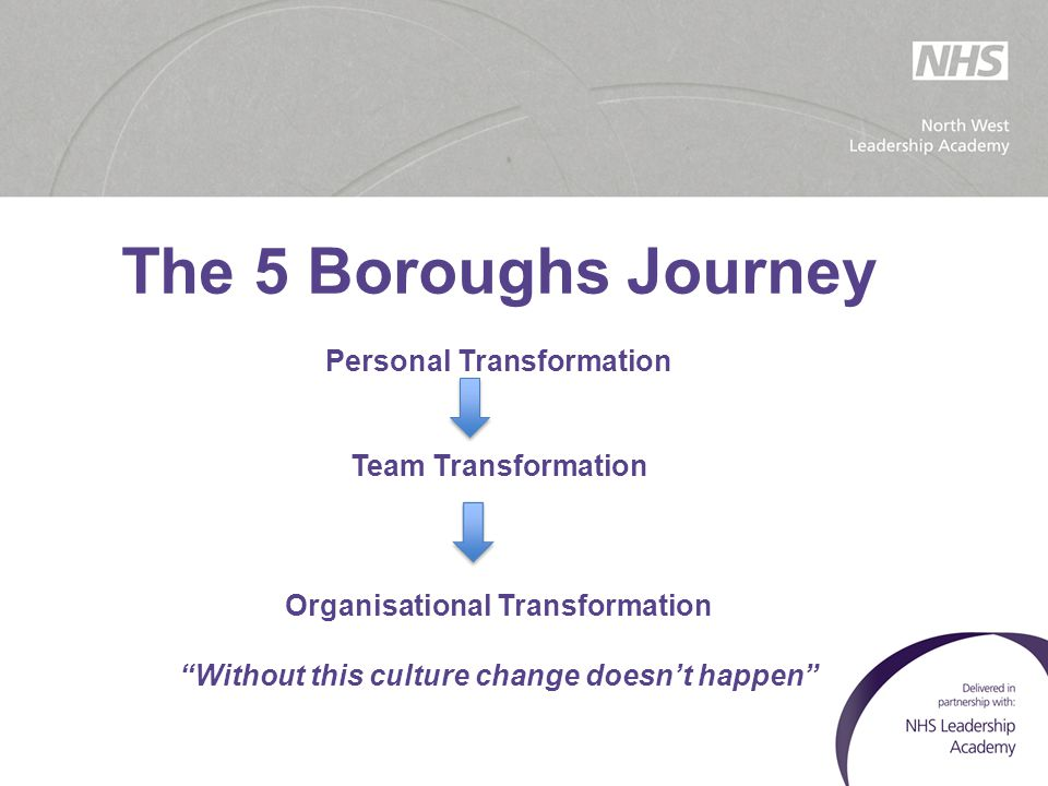 """The 5 Boroughs Journey Personal Transformation Team Transformation Organisational Transformation """"Without this culture change doesn't happen"""""""