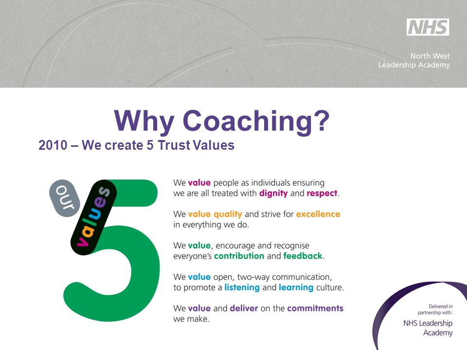 Our Coaching Strategy To develop coaching across the Trust to improve performance and enable individuals to take personal accountability, encourage them to take responsibility, make their own decisions and take action leading to improved outcomes for staff, patients and service users.
