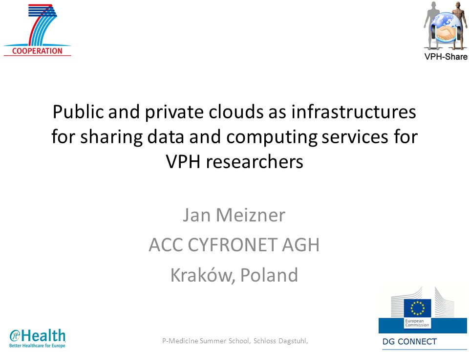 P-Medicine Summer School, Schloss Dagstuhl,124 Jun 2013 Public and private clouds as infrastructures for sharing data and computing services for VPH researchers Jan Meizner ACC CYFRONET AGH Kraków, Poland