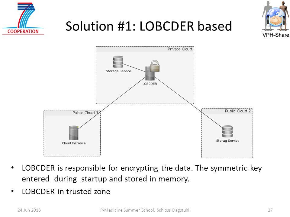 P-Medicine Summer School, Schloss Dagstuhl,2724 Jun 2013 Solution #1: LOBCDER based LOBCDER is responsible for encrypting the data.