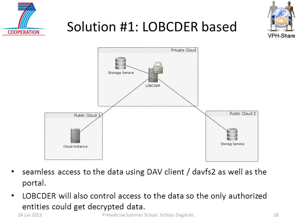 P-Medicine Summer School, Schloss Dagstuhl,2824 Jun 2013 Solution #1: LOBCDER based seamless access to the data using DAV client / davfs2 as well as the portal.