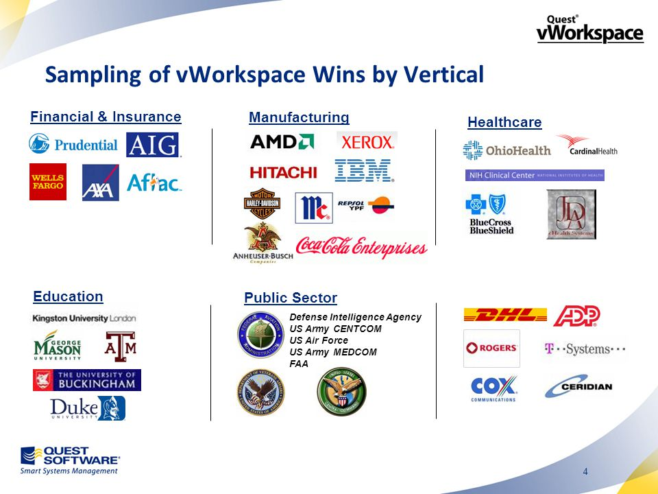 4 Sampling of vWorkspace Wins by Vertical Financial & Insurance Manufacturing Public Sector Defense Intelligence Agency US Army CENTCOM US Air Force US Army MEDCOM FAA Education Healthcare