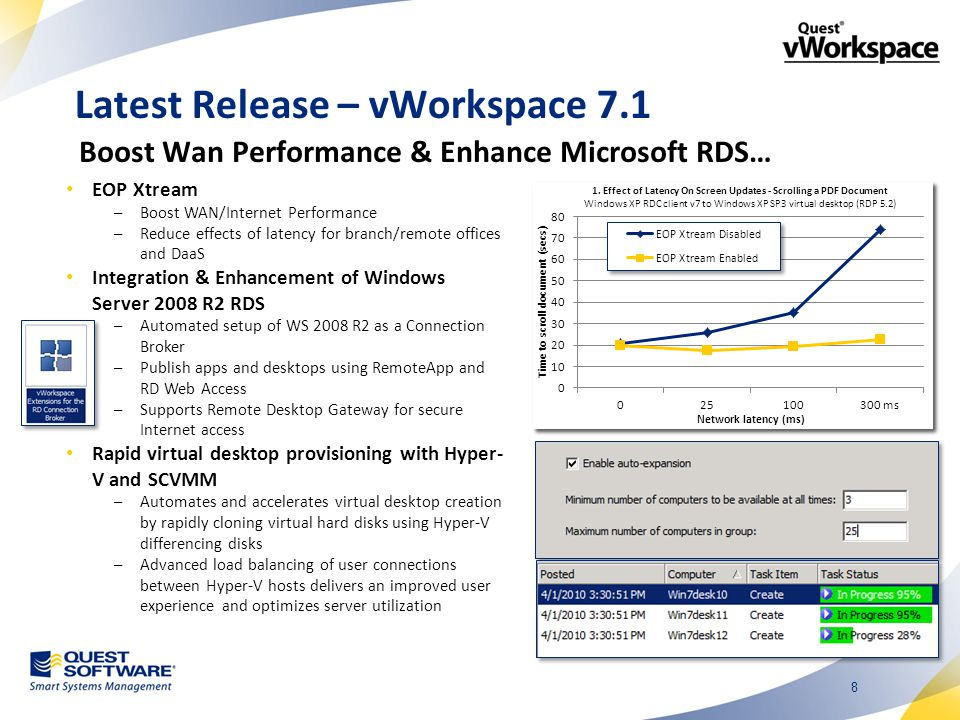 9 Solution: Quest vWorkspace Broker VDI: Multiple Options Terminal Services/RDSH Blade PCs User Experience Optimized Performance Range of Access Devices Universal USB and Print Management Automation Flexibility Security