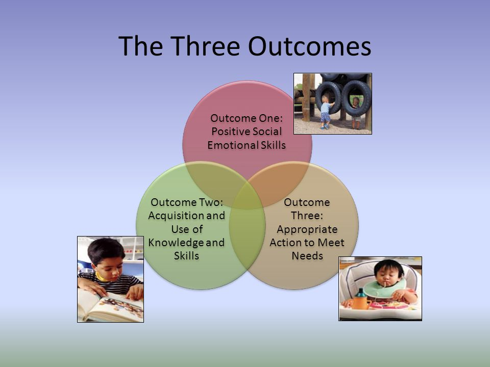 The Three Outcomes