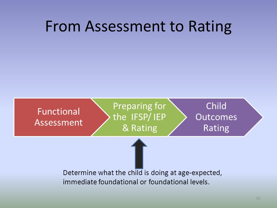 From Assessment to Rating 50 Determine what the child is doing at age-expected, immediate foundational or foundational levels.