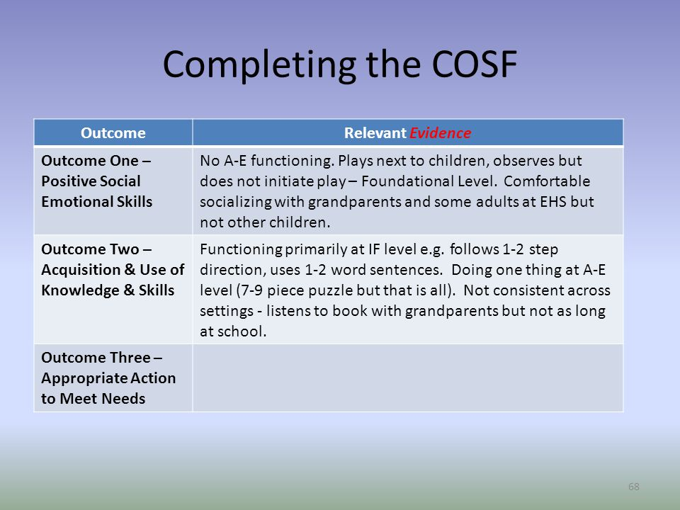 Completing the COSF OutcomeRelevant Evidence Outcome One – Positive Social Emotional Skills No A-E functioning.