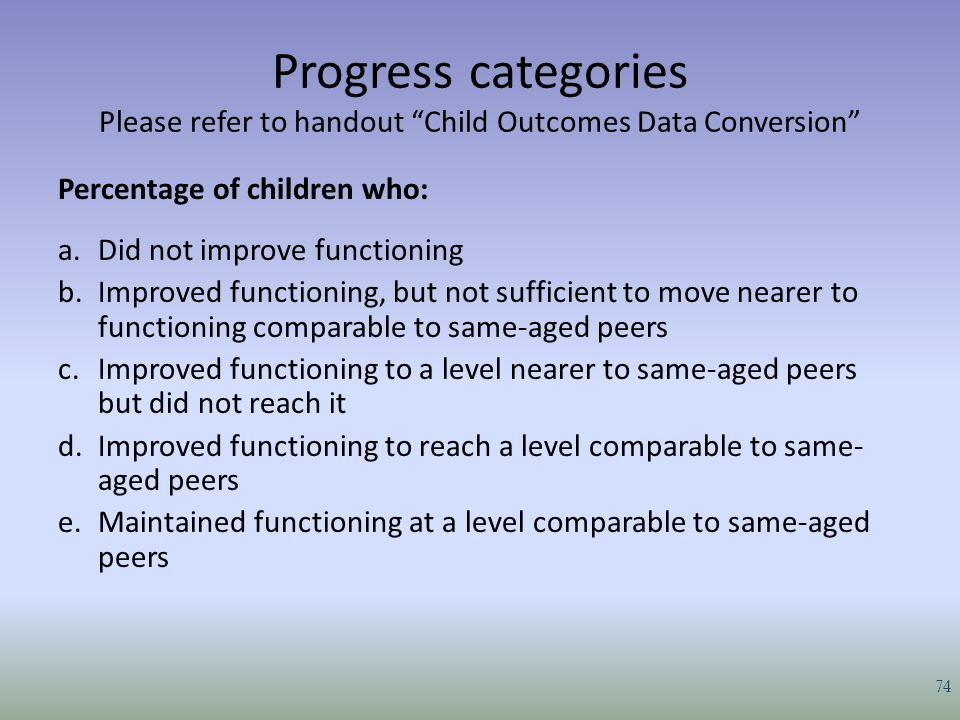 Progress categories Please refer to handout Child Outcomes Data Conversion Percentage of children who: a.Did not improve functioning b.Improved functioning, but not sufficient to move nearer to functioning comparable to same-aged peers c.Improved functioning to a level nearer to same-aged peers but did not reach it d.Improved functioning to reach a level comparable to same- aged peers e.Maintained functioning at a level comparable to same-aged peers 74