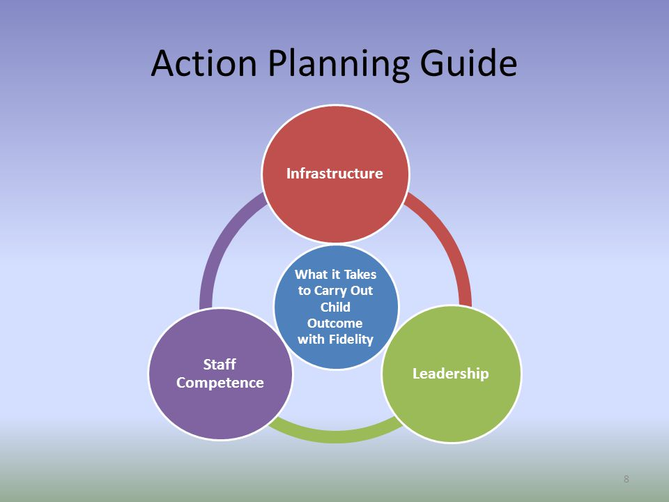 Action Planning Guide 8