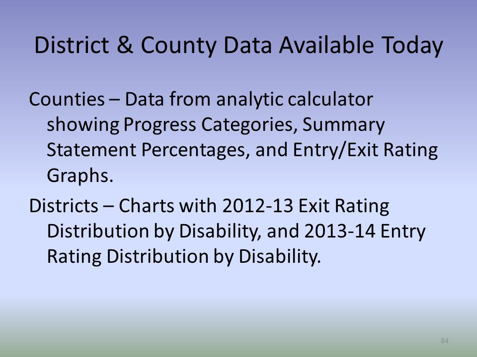 District & County Data Available Today Counties – Data from analytic calculator showing Progress Categories, Summary Statement Percentages, and Entry/Exit Rating Graphs.