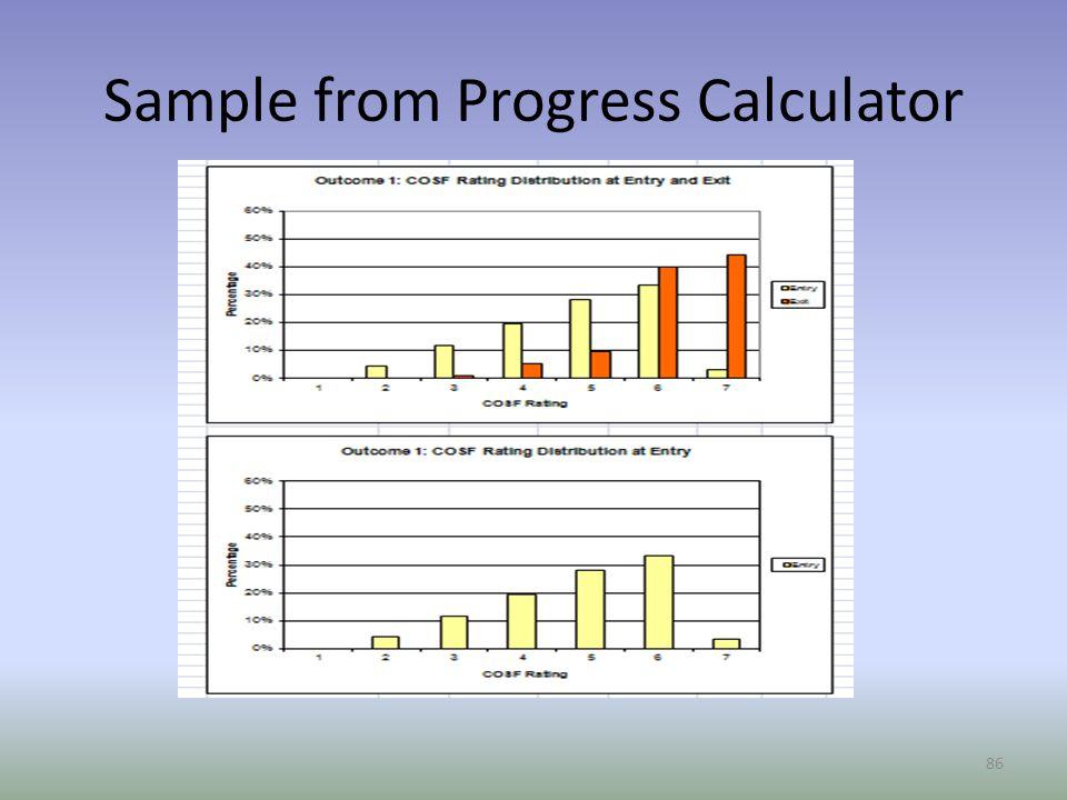 Sample from Progress Calculator 86