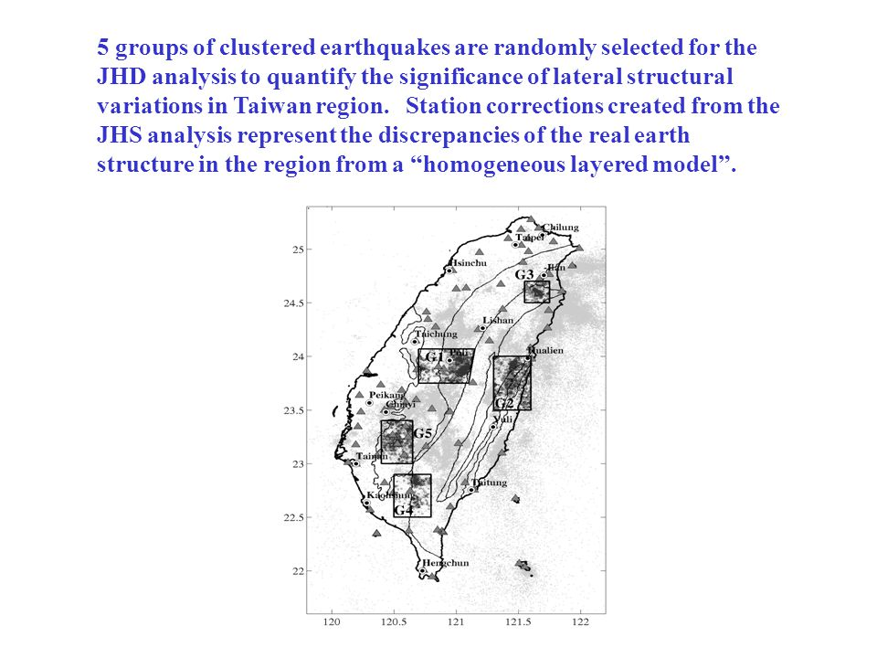 5 groups of clustered earthquakes are randomly selected for the JHD analysis to quantify the significance of lateral structural variations in Taiwan r