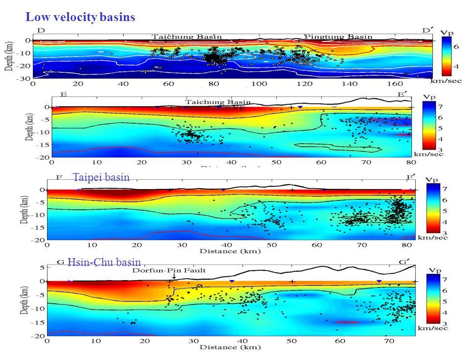 Low velocity basins Taipei basin Hsin-Chu basin
