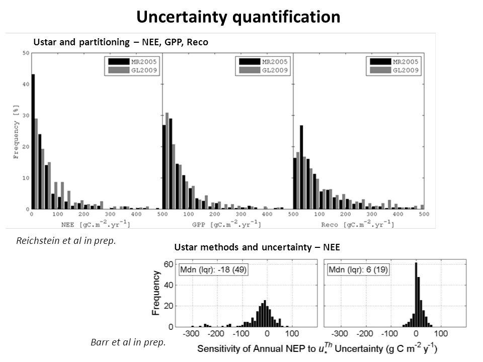 Reichstein et al in prep. Uncertainty quantification Barr et al in prep. Ustar and partitioning – NEE, GPP, Reco Ustar methods and uncertainty – NEE