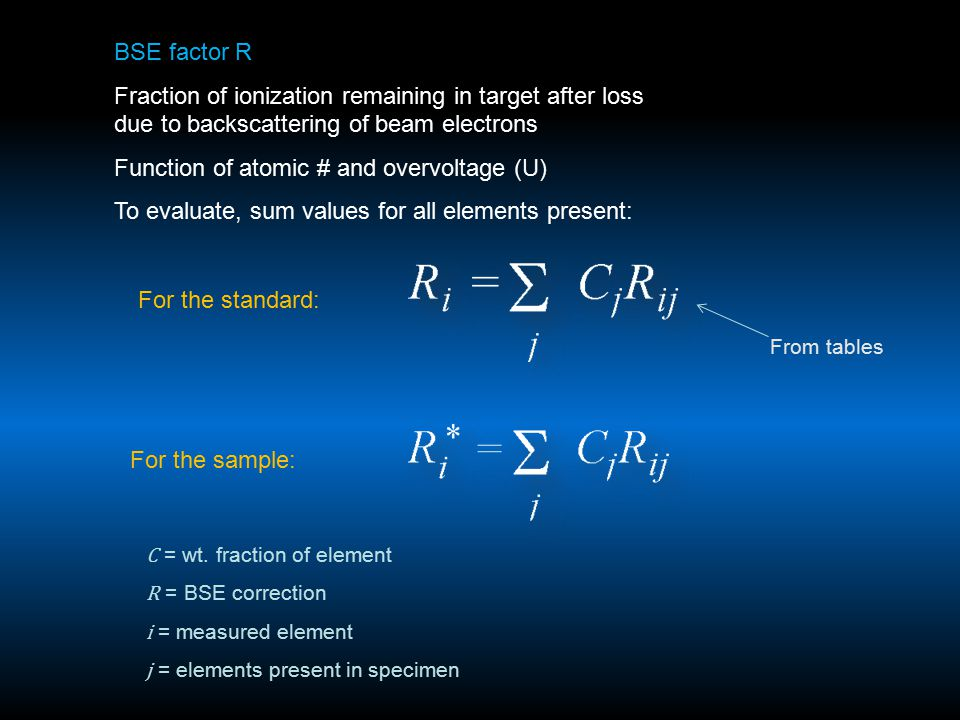 BSE factor R Fraction of ionization remaining in target after loss due to backscattering of beam electrons Function of atomic # and overvoltage (U) To evaluate, sum values for all elements present: For the standard: For the sample: C = wt.