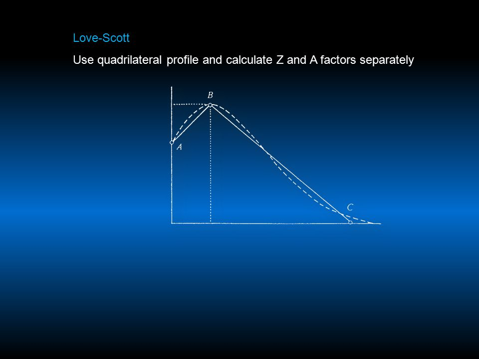 Love-Scott Use quadrilateral profile and calculate Z and A factors separately