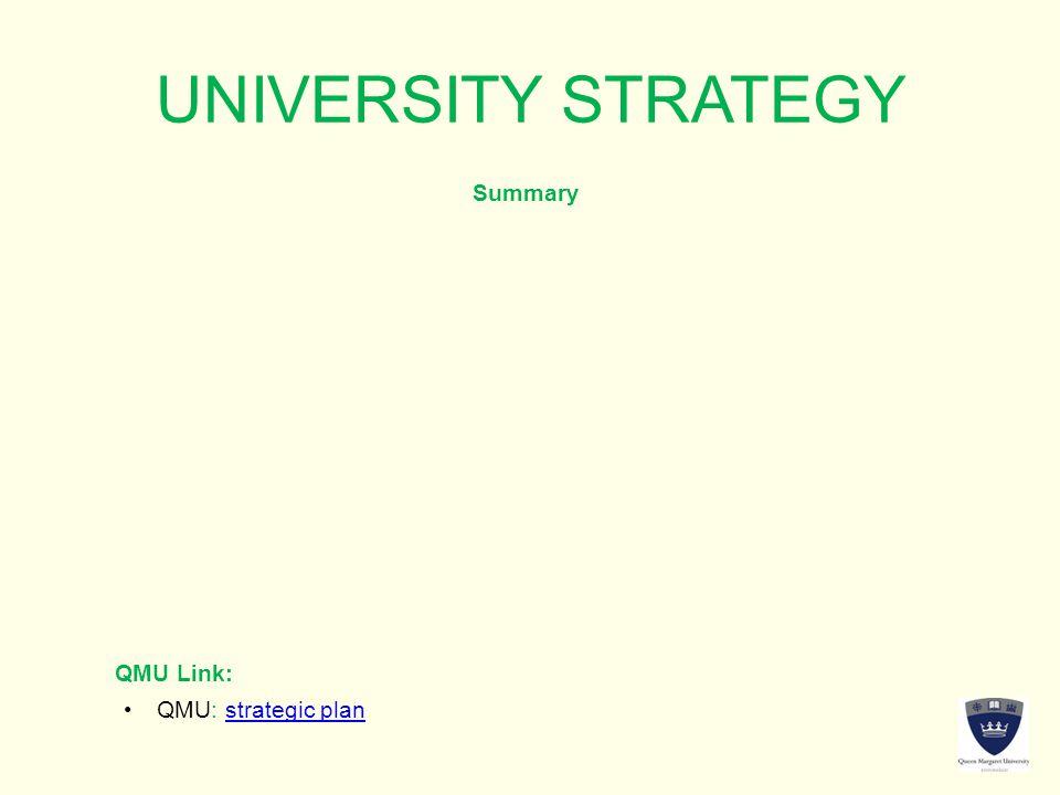 UNIVERSITY STRATEGY Summary QMU Link: QMU: strategic planQMU: strategic plan