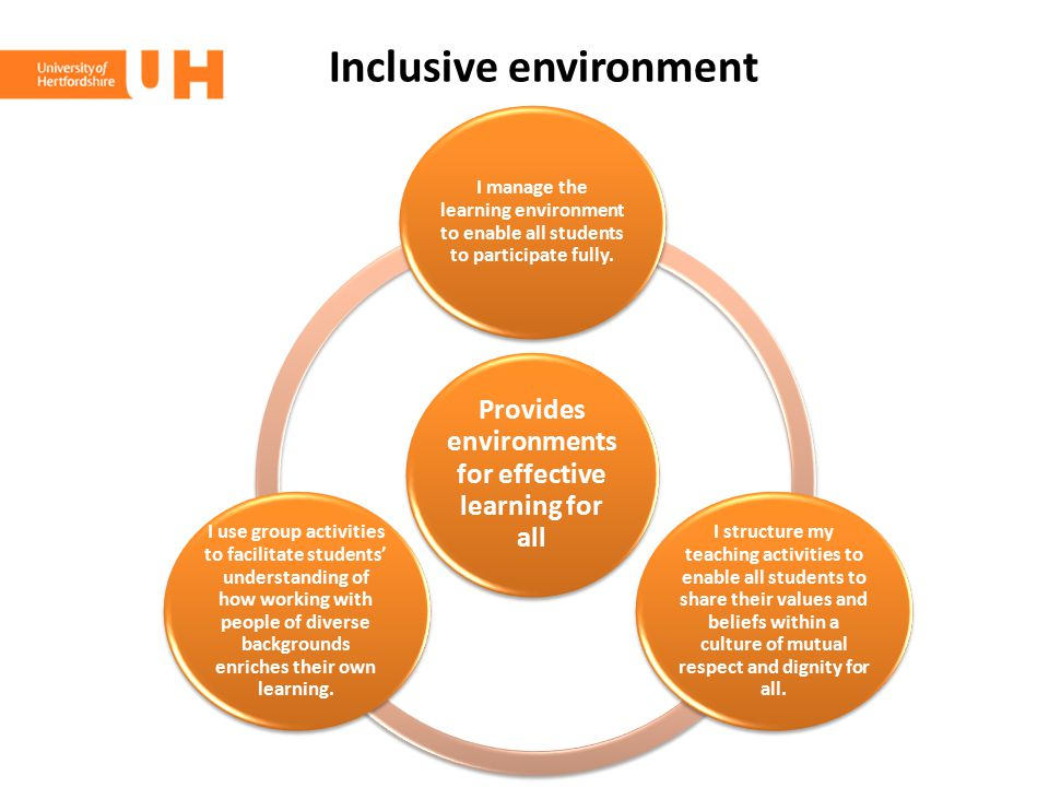 Inclusive environment Provides environments for effective learning for all I manage the learning environment to enable all students to participate ful