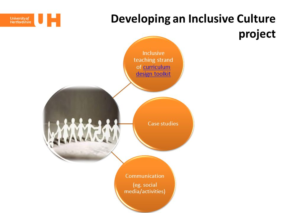 Useful resources University of Hertfordshire Curriculum Design Toolkit Inclusive Culture project workCurriculum Design Toolkit Inclusive Culture Guidance on teaching in racially diverse classrooms on Harvard's website (The Derek Bok Centre for Teaching and Learning): TEACHING IN RACIALLY DIVERSE COLLEGE CLASSROOMSTEACHING IN RACIALLY DIVERSE COLLEGE CLASSROOMS Guidance on many aspects associated with inclusive teaching from Sheffield University s Centre for Excellence in Inclusive Teaching (including case studies plus hints and tips) http://www.shef.ac.uk/lets/projects/inclusivelandt http://www.shef.ac.uk/lets/projects/inclusivelandt The Open University s guidance on Inclusive teaching http://www.open.ac.uk/inclusiveteaching/index.php http://www.open.ac.uk/inclusiveteaching/index.php The Higher Education Academy s weblinks to Inclusive Teaching http://www.heacademy.ac.uk/resources/detail/subjects/psychology/Teaching_practice_i ssues_Accessibility_and_Inclusive_Practice http://www.heacademy.ac.uk/resources/detail/subjects/psychology/Teaching_practice_i ssues_Accessibility_and_Inclusive_Practice