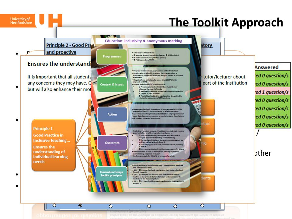 Developing the toolkit with staff and students