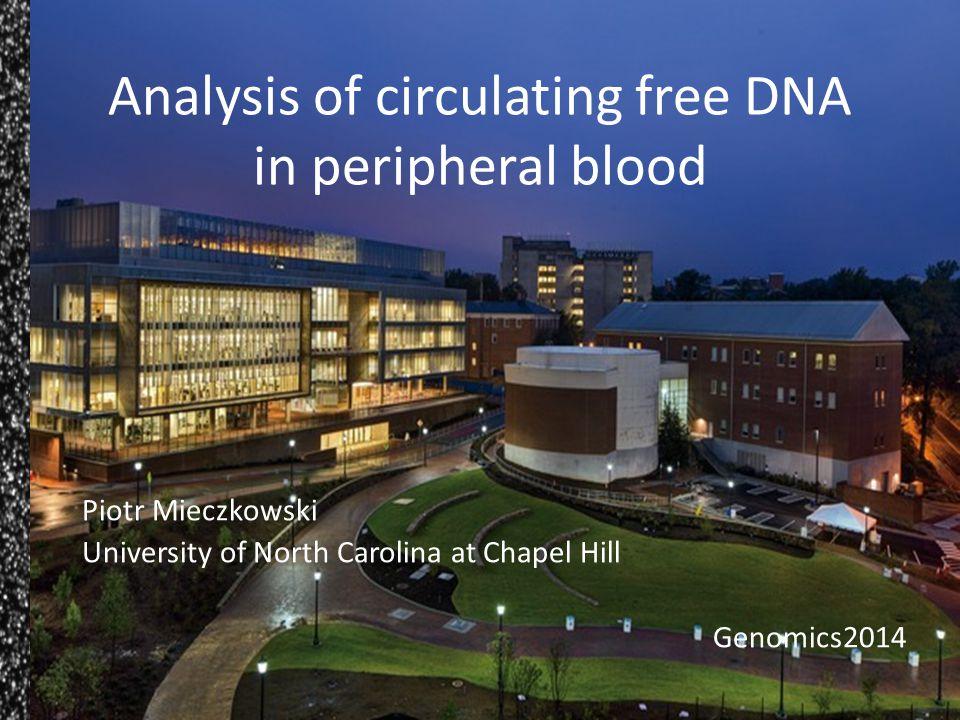 Analysis of circulating free DNA in peripheral blood Piotr Mieczkowski University of North Carolina at Chapel Hill Genomics2014