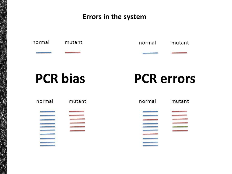 Errors in the system normal mutant PCR biasPCR errors normal mutant