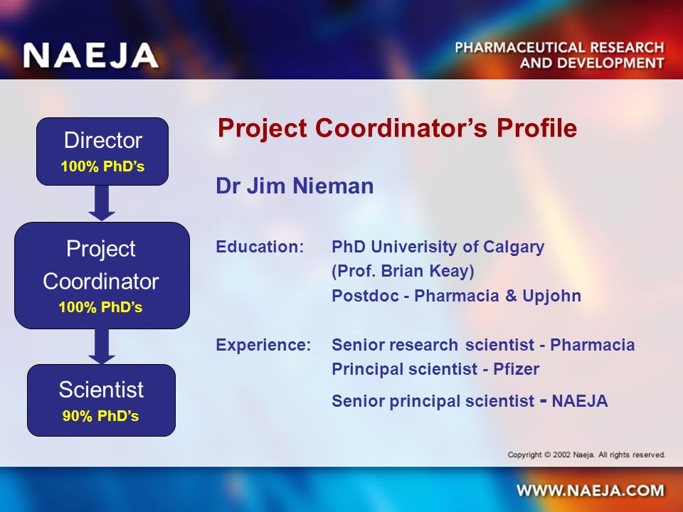 Project Coordinator's Profile Director 100% PhD's Project Coordinator 100% PhD's Scientist 90% PhD's Dr Jim Nieman Education:PhD Univerisity of Calgary (Prof.