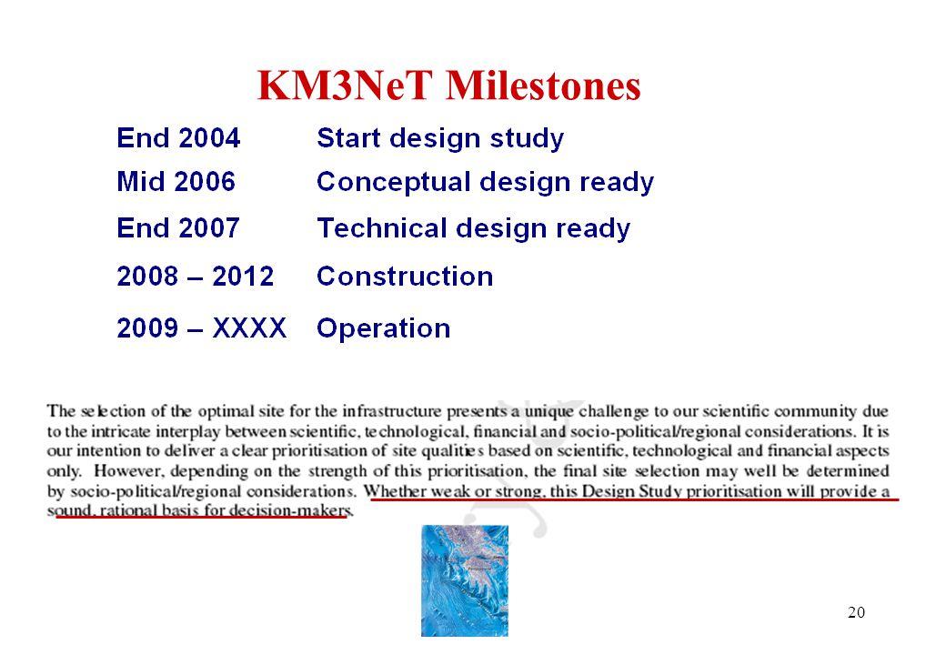 20 KM3NeT Milestones