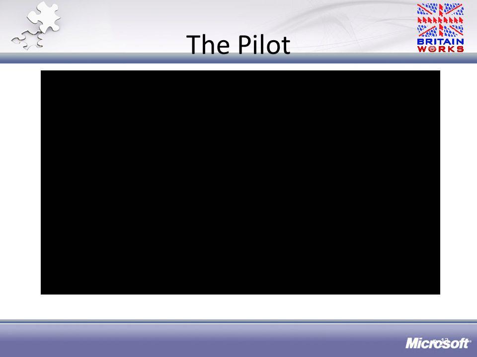 The Pilot p. 13
