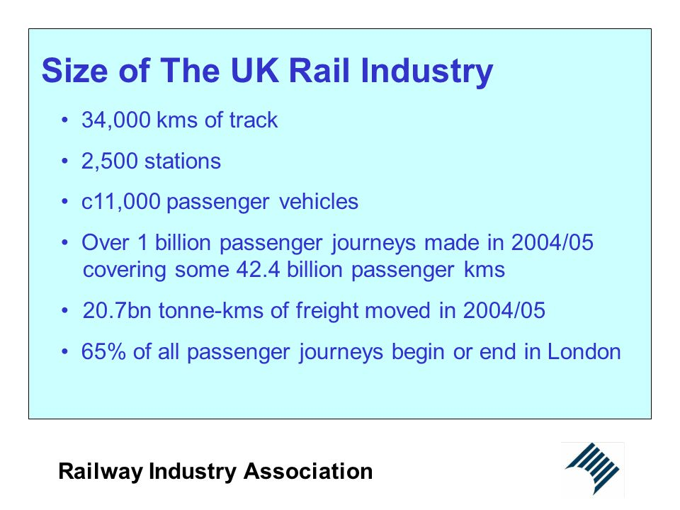 Railway Industry Association UK Privatisation Many of our members' activities were formerly carried out by British Rail During privatisation, infrastructure and rolling stock support activities were sold or contracted out Passenger operations were franchised on a highly competitive basis & freight operators sold Most expertise now held in the private sector – much of that in the supply industry The process began around 10 years ago and has gradually evolved