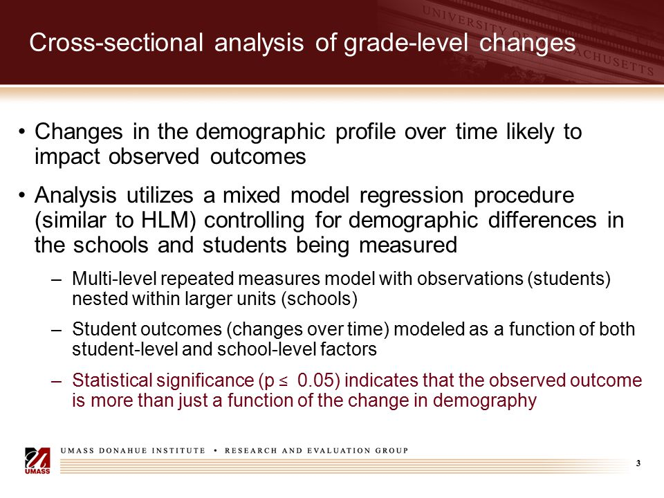 24 GRADE Total Test – Third Grade Subgroups (cont) RF Cohort 2 Percent Average/Strength Cumulative change for Hispanic students is statistically significant