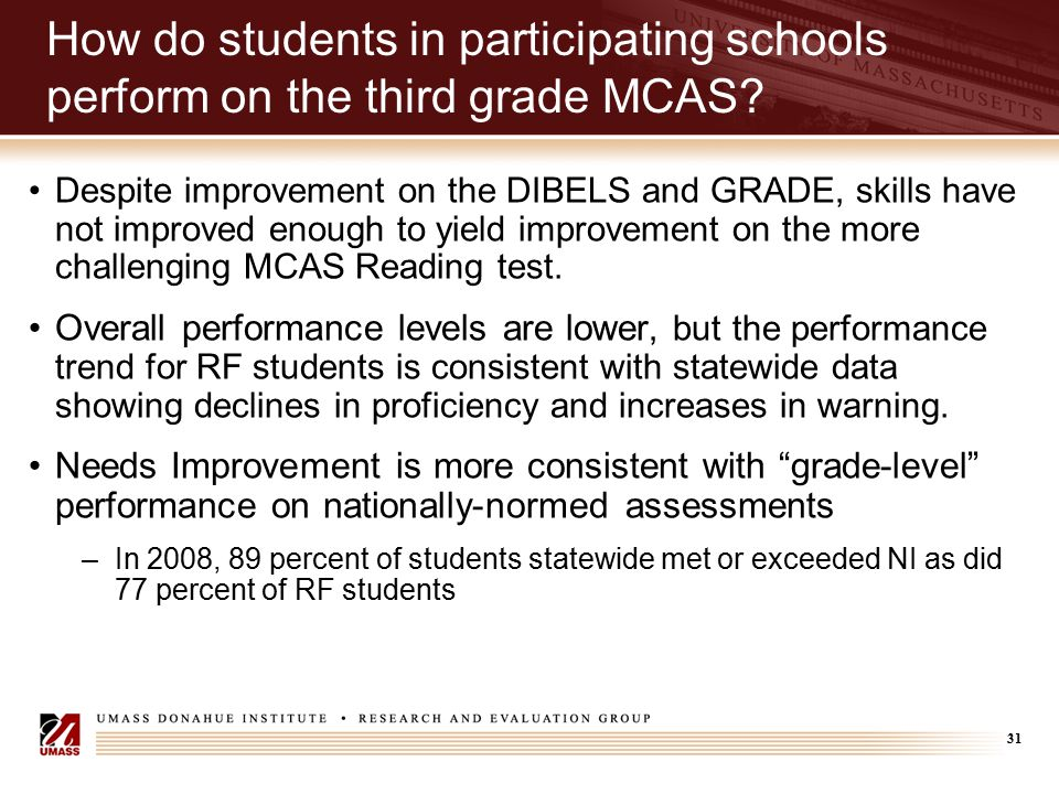31 How do students in participating schools perform on the third grade MCAS? Despite improvement on the DIBELS and GRADE, skills have not improved eno