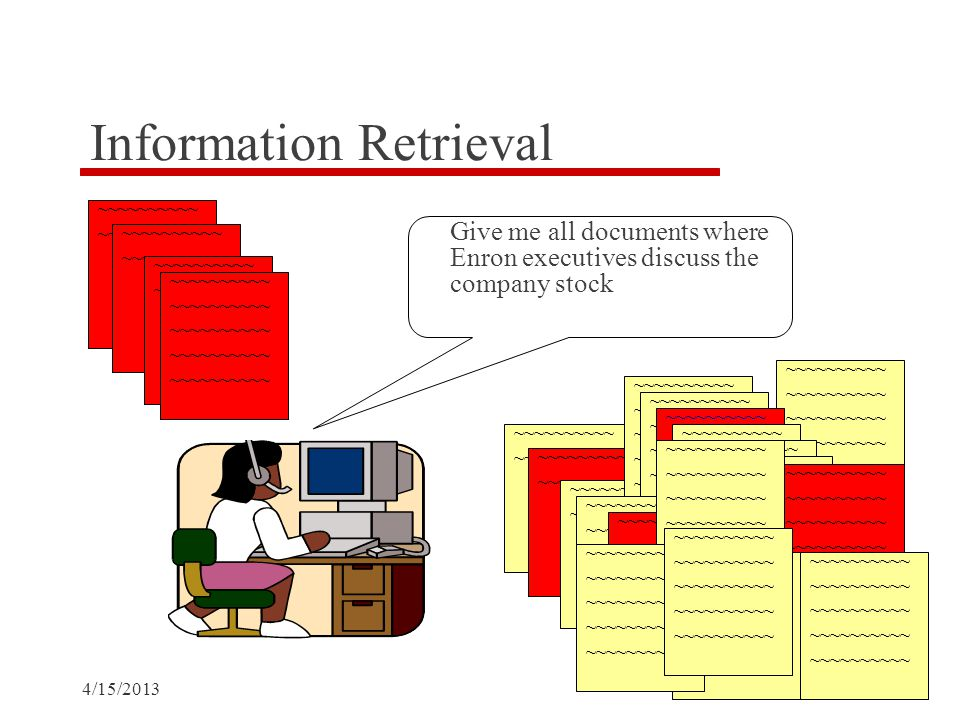 4/15/2013 Information Retrieval ~~~~~~~~~~ Give me all documents where Enron executives discuss the company stock ~~~~~~~~~~