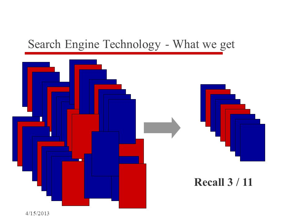 4/15/2013 Search Engine Technology - What we get Recall 3 / 11