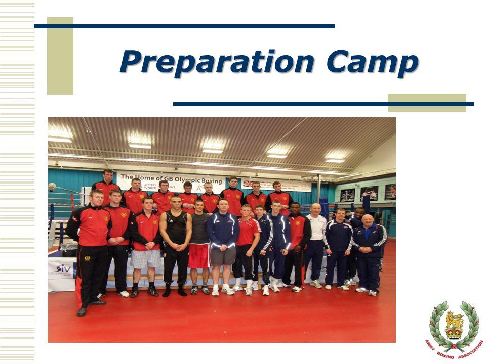 Preparation Camp
