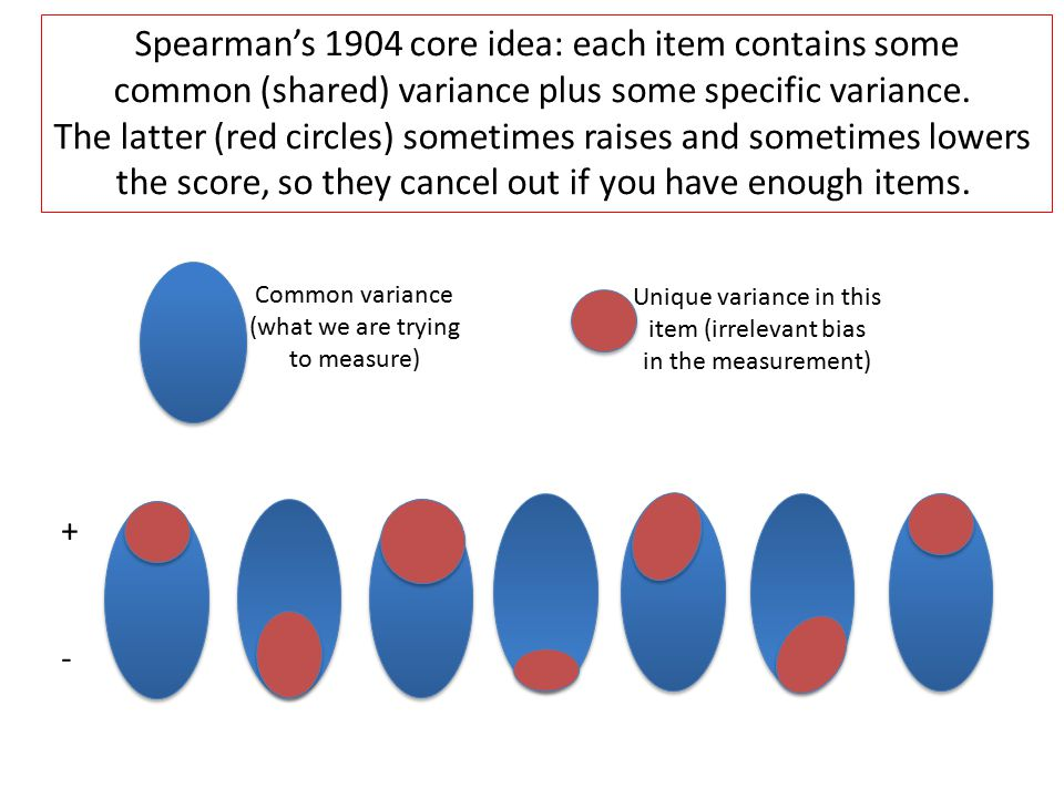 Cautions to ponder… Correlations between measures do not prove that they record anything concrete.