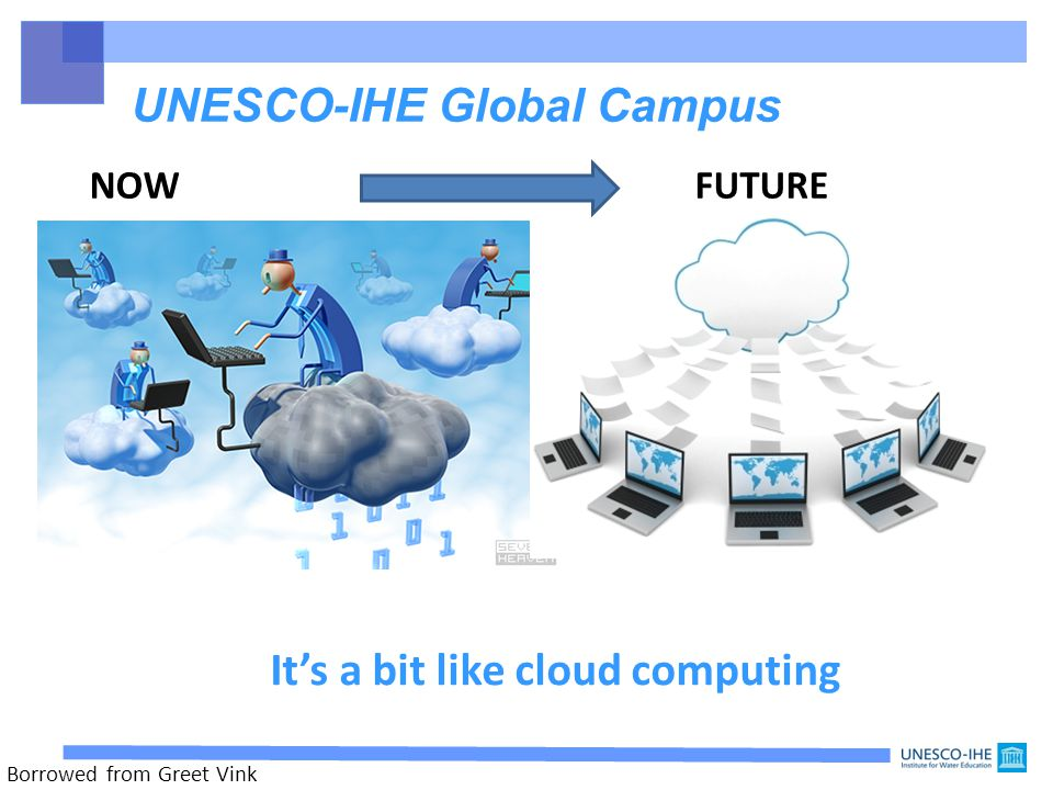 UNESCO-IHE Global Campus NOWFUTURE It's a bit like cloud computing Borrowed from Greet Vink