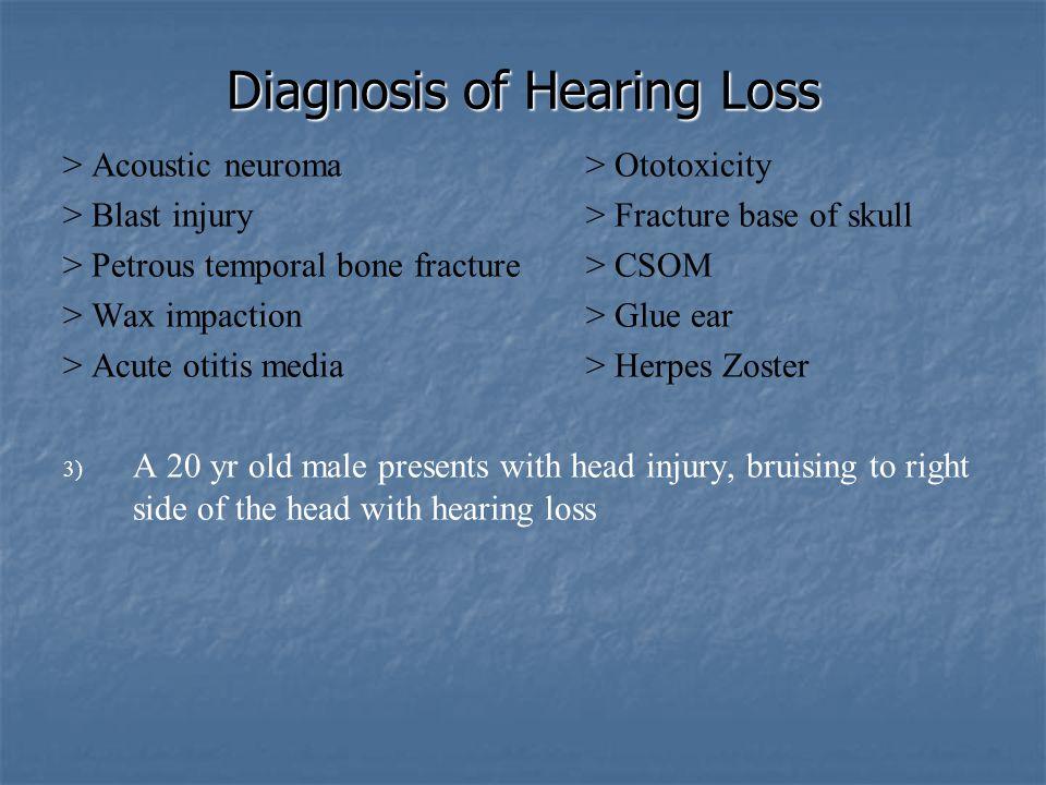 > Acoustic neuroma> Ototoxicity > Blast injury> Fracture base of skull > Petrous temporal bone fracture> CSOM > Wax impaction> Glue ear > Acute otitis