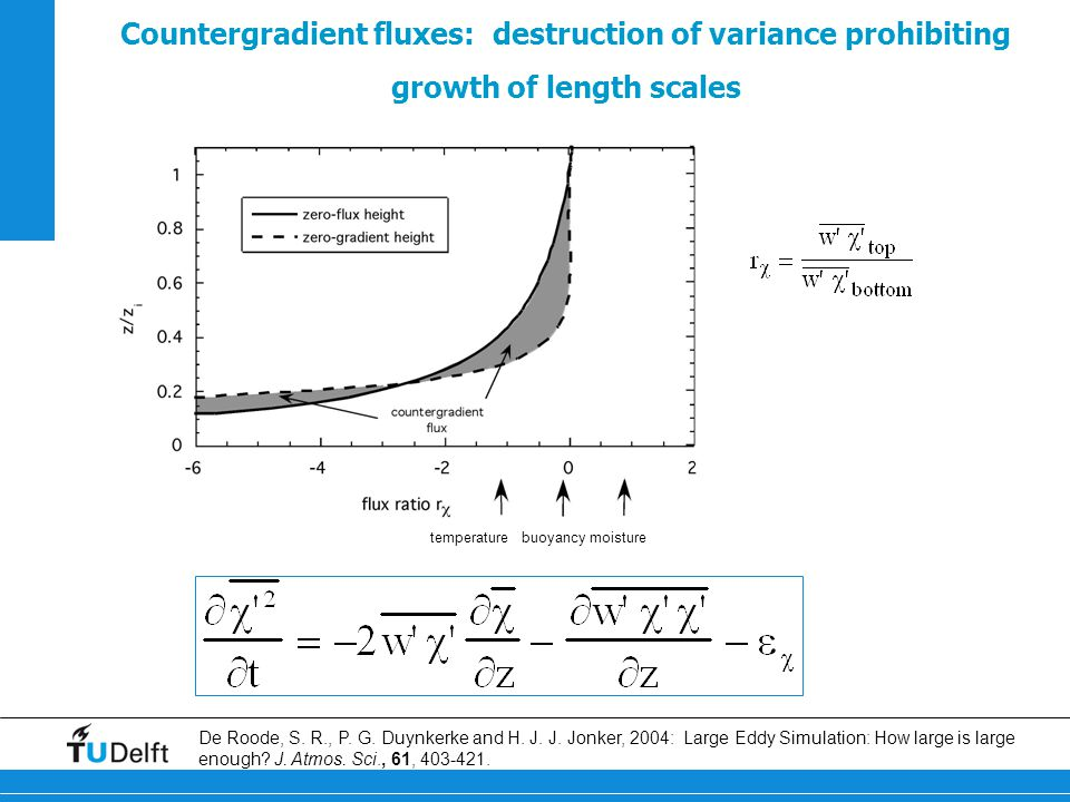 Countergradient fluxes: destruction of variance prohibiting growth of length scales temperature buoyancy moisture De Roode, S.